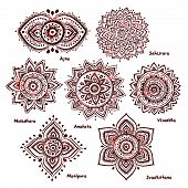 foto of indian blue  - Isolated Set of beautiful ornamental 7 chakras - JPG