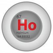 holmium element