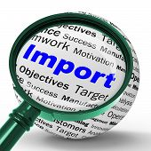 Import Magnifier Definition Means Importing Good Or Internationa