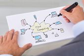 Businessman Drawing Cloud Computing Diagram On Paper