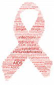 Hiv/aids Word Cloud