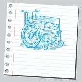 Scribble style illustration of a wheelchair