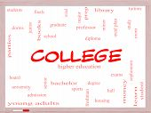 College Word Cloud Concept On A Whiteboard