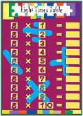 Multiplication Math Drill With Eight Times Table