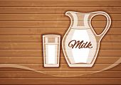 Jug and full glass with milk over wooden plate. Eps10 vector illustration
