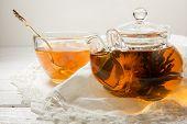 Transparent Teapot