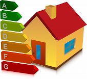 House And Energy Classification