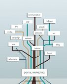 Business Digital marketing concept