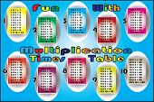 Vector Of Multiplication Times Table Set