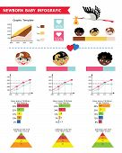 Detailed Vector Baby Infographic.world Baby Statistics