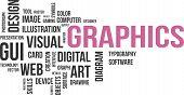 word cloud - graphics
