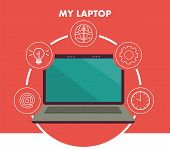 My laptop concept