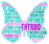 pic of fibromyalgia  - Butterfly shaped thyroid word cloud on a white background in the colors of the thyroid cancer ribbon - JPG