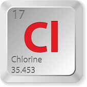 keyboard-button-chlorine element