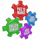 The words Pace to Market, Zero Defects, Add Value and Follow Demand on gears turning to illustrate p