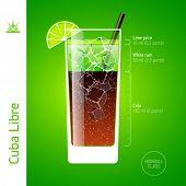 Cuba Libre. Cocktails infographics, vector.