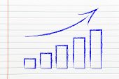 Stats Graph Showing Growth And Positive Results