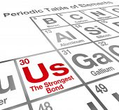 Us the Strongest Bond periodic table elements importance of partnership, teamwork unity