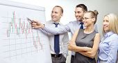 business, money and office concept - smiling business team with forex chart on flip board having dis
