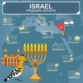 Israel  Infographics, Statistical Data, Sights