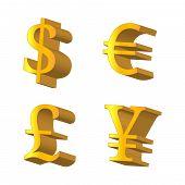 Gold Currencies Symbols