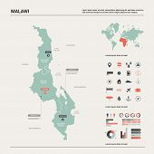 Vector Map Of Malawi. Country Map With Division, Cities And Capital Lilongwe. Political Map,  World  poster