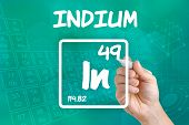 Hand drawing the symbol for the chemical element indium