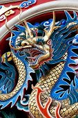 Chinese dragon, Symbolic of The Emperor