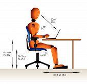 Ergonomic sitting