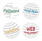 Circle Shape Made With Words-marketing-password-social Media-web Development Concept
