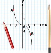 Vector Pencils And Mathematical Function Graph