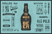Beer. Poster Or Banner With Text All You Need Is Beer And Names Types Of Beer. Colorful Graphic Desi poster