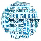Word collage on Intellectual Property