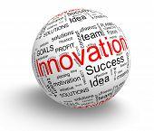 Innovation ball