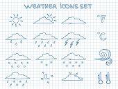 Weather forecast pictograms set