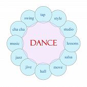 Dance Circular Word Concept