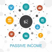 Passive Income Trendy Web Concept With Icons. Contains Such Icons As Affiliate Marketing, Dividend I poster