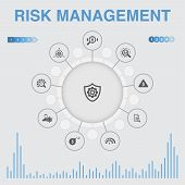 Risk Management Infographic With Icons. Contains Such Icons As Control, Identify, Level Of Risk poster
