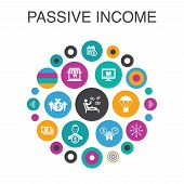 Passive Income Infographic Circle Concept. Smart Ui Elements Affiliate Marketing, Dividend Income, O poster
