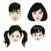 Set Of A Family Of Asian Nationality. A Collection Of Portraits Of Asians. The Faces Of Children And poster