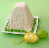 Curd Paskha, Easter Eggs