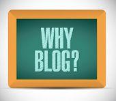 Why Blog Question Illustration Design