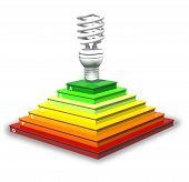 Modern  Lighting Lamp Is On The Energy Saving Diagram.