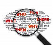 Lupa - qué, quién, cómo, donde, cuando, por qué