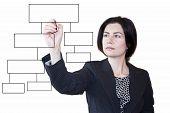 Businesswoman drawing chart