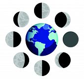 Moon phases illustration design