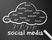 Pizarra - redes sociales