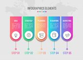 Cycle Timeline. Business Infographic Elements Timeline With 5 Steps Workflow. Process Visualisation  poster