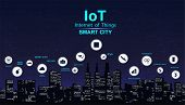 Smart City Concept With Icon. Iot City Design Technology For Living. Modern City, Internet Of Things poster
