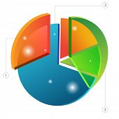An image of a 3d overlapping pie chart.
